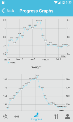 The FitSW Android App enables you to track your client's progress on any metric you would like graphically.