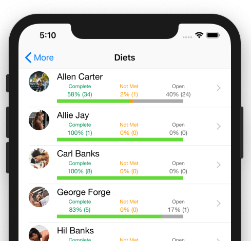 Fitness Coach Client Tracker Dashboard For Mobile Apps Diets Screen