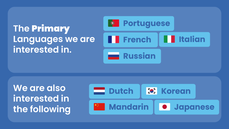Spanish Version of the FitSW iOS app: Image of additional languages languages we are interested in.