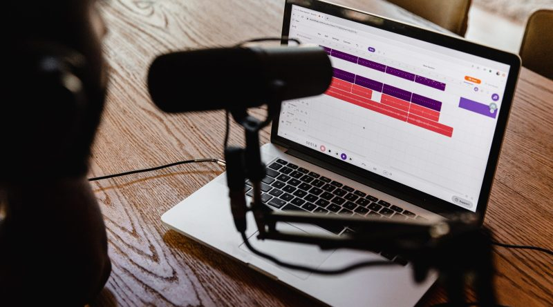 Hosting a Podcast for your Fitness Business