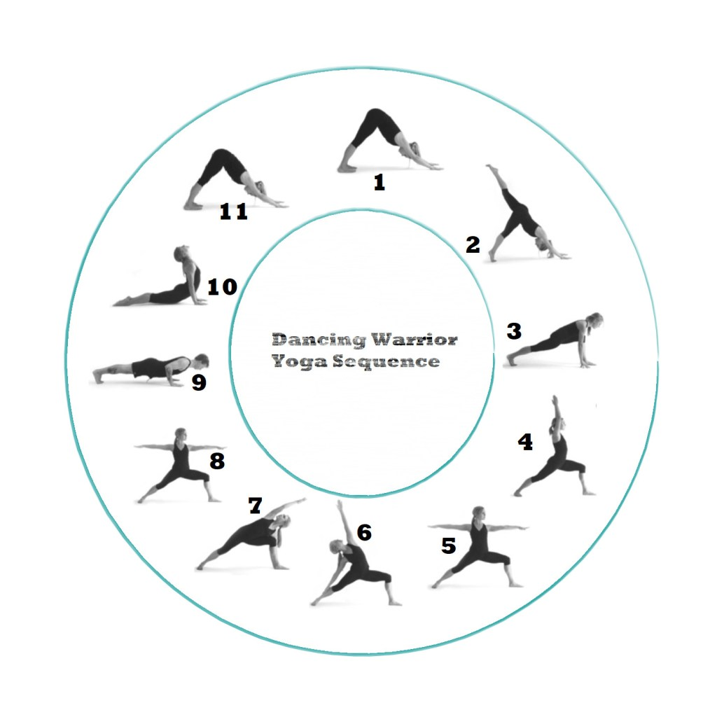 dancing warrior yoga sequence - fitzabout