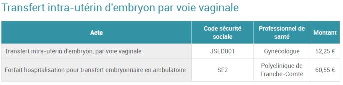 cout polyclinique franche comte transfert fiv