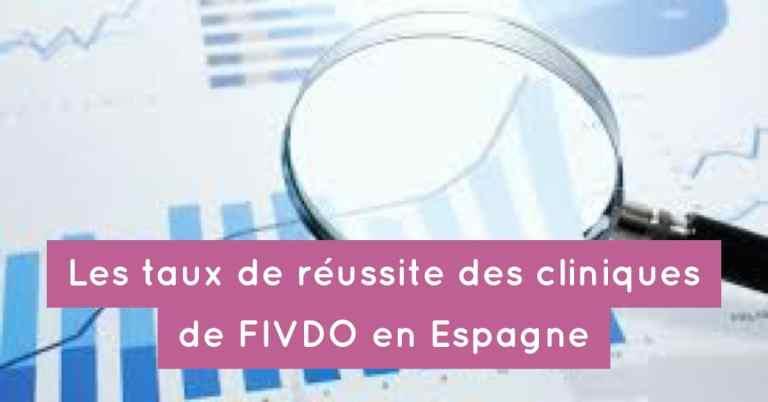 Les taux de réussite des cliniques de FIVDO en Espagne