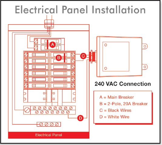 surge_protector_right_img?resized535%2C479 3 phase surge protector wiring diagram the best wiring diagram 2017 abb surge protector wiring diagram at mr168.co
