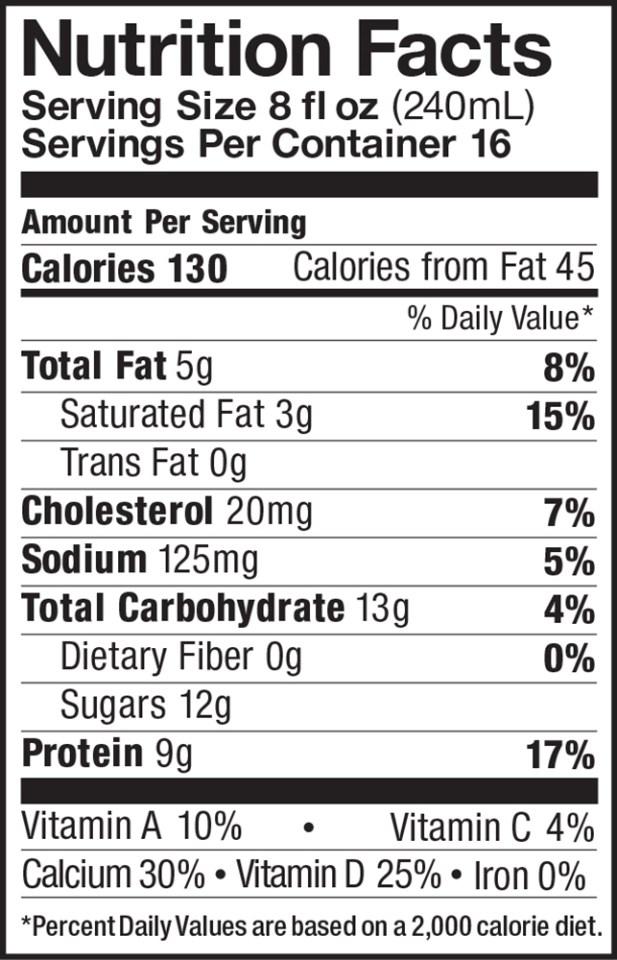 Reduced Fat 2% Half Gallon Nutrition