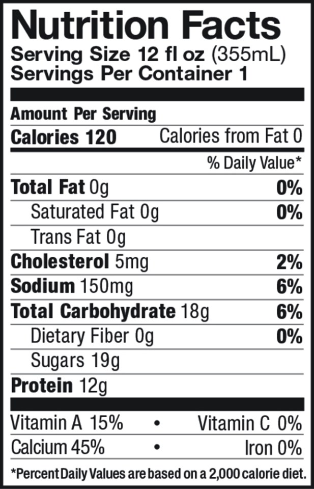 Fat Free Milk Nutrition - Five Acre Farms