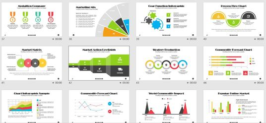 Advertising Powerpoint Templates