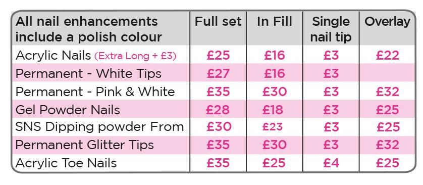 Five Star Nails Harrow Price List Nailstip
