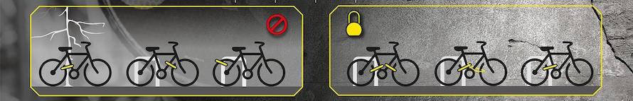 Comment choisir son antivol de vélo par Kryptonite