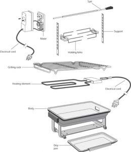 Rotisserie Repair