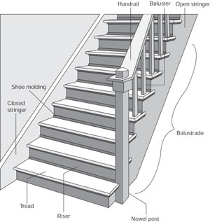 Stairway Repair