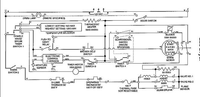 whirlpool wiring diagrams Wiring Diagram – Wiring Diagram Whirlpool Dryer
