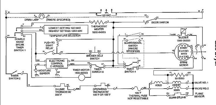 whirlpool gas dryer wiring diagram whirlpool image whirlpool gas dryer electrical diagram jodebal com on whirlpool gas dryer wiring diagram