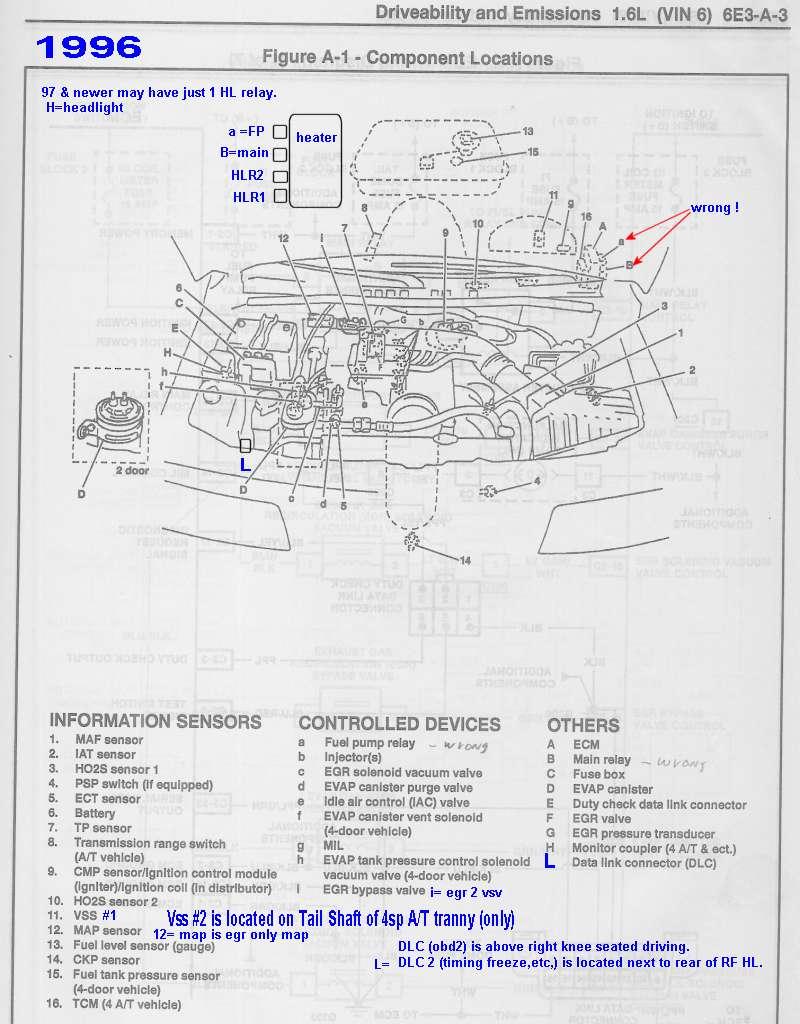 1996 components1w?resize=665%2C851 1993 suzuki sidekick stereo wiring diagram wiring diagram  at eliteediting.co