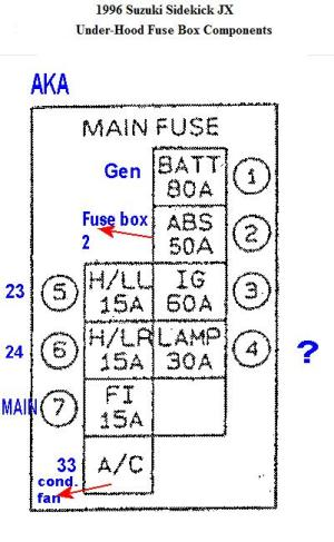 Why fuses blow or how to find short circuits or drains