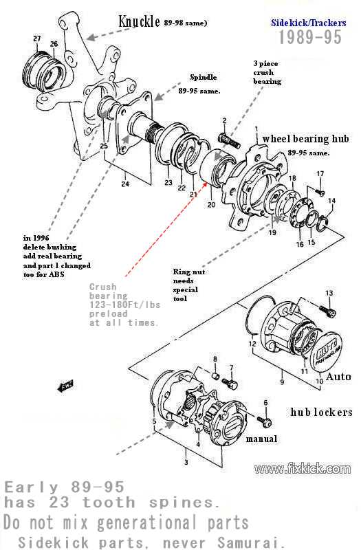 Axle F350 2000 Front Parts