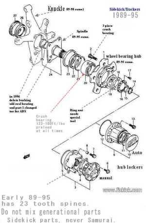1994 suzuki sidekick jlx 16 automatic wod lock out hubs