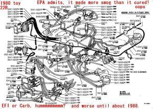 Suzuki SideKick Repair Forum  1996 Geo Tracker 16 16v