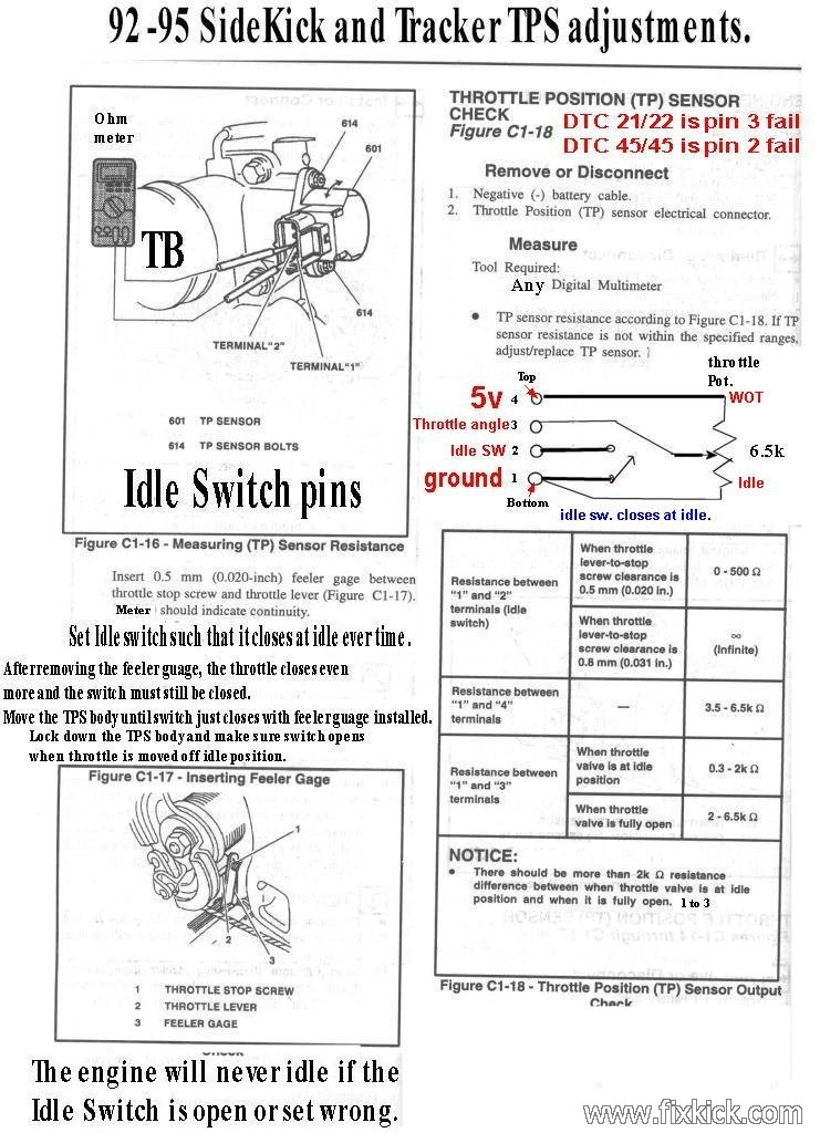 95 TPS adj1w 1989 suzuki sidekick wiring diagrams dolgular com suzuki sidekick wiring harness at bayanpartner.co