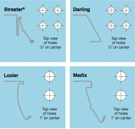 Shelf Edge Profile Specs by Manufacturer