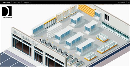 Store Layout Psychology Attacked - Image Courtesy of fastcodesign and Shutterstock.