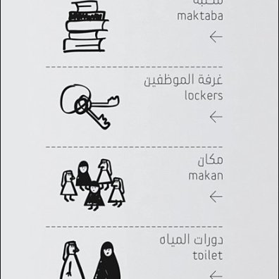 Wayfinding in Arabic Detail