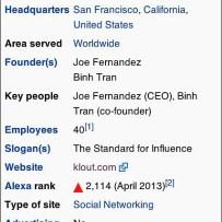 Klout - Wikipedia Executive Summary