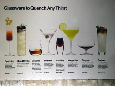 Guide to Glassware 3