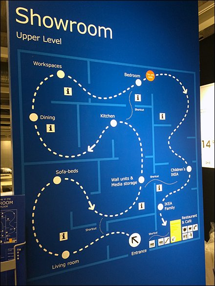 Store Navigation And Store Directionals - IKEA In-Store Wayfaring Map