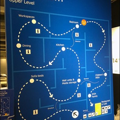 IKEA In-Store Wayfaring Map