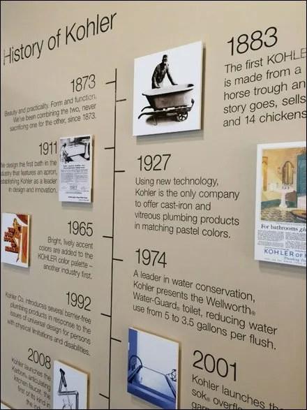 The History of Kohler Main
