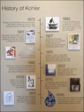 The History of Kohler Overview