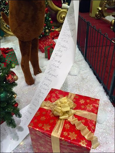 Christmas List 2