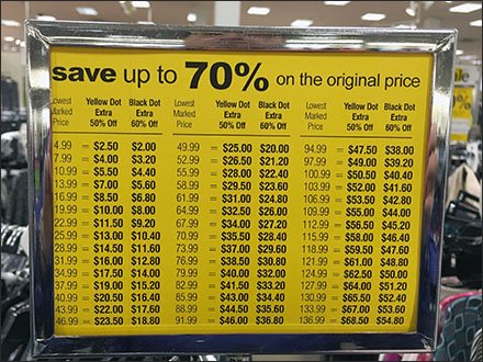 Discount Prices Published Outright In-Store