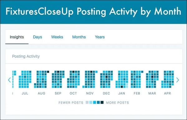 FixturesCloseUp_Posting_Activity Titled