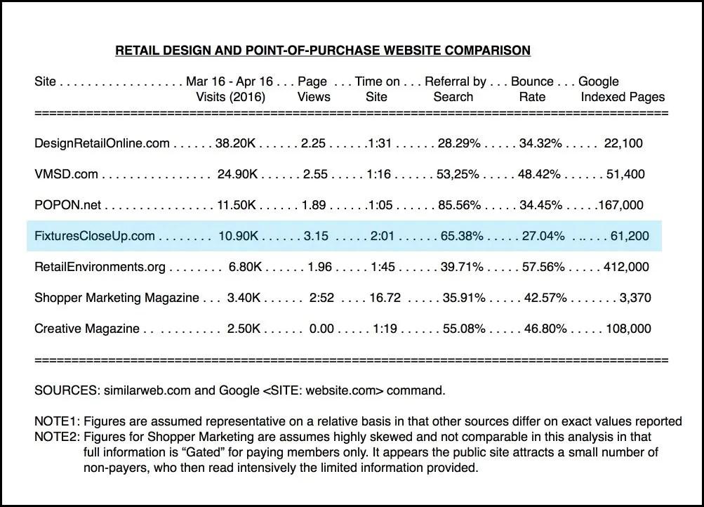 FixturesCloseUp Trade Website Comparison