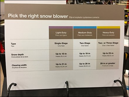 How To Buy A Snow Blower Color-Coded Chart