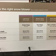 How To Buy A Snow Blower Color Coded Chart