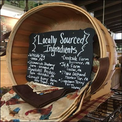Locally Sourced Ingredients Basket Feature