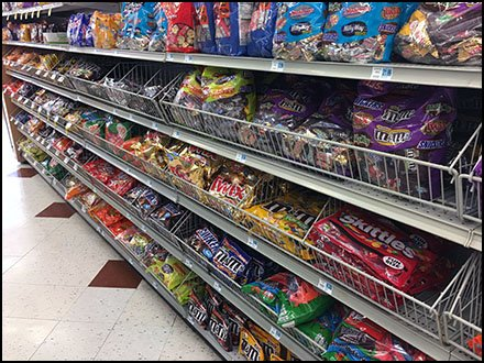 Endless Candy Aisle Endless Basket