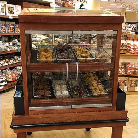 European Style Cookies Museum Case Feature