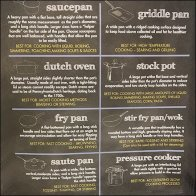 Cookware 101 Pot and Pan Definitions Sign