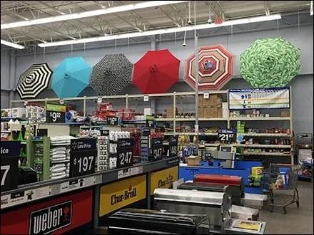 Beach Umbrella Sales Overhead in Retail