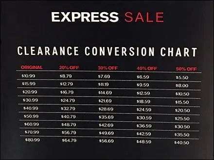 Lightbulb Price Conversion Sheds Light on Discounts