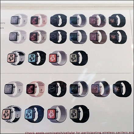 Minimalist Apple Watch Choice Chart