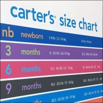 Carter's Colorized Size Guidance Chart