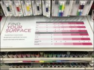 Find Your Surface Paint Guide Chart