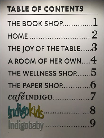 Bookstore Table of Contents Directory Wall Sign