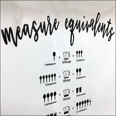 Alternate Measure Equivalents Conversion Sign