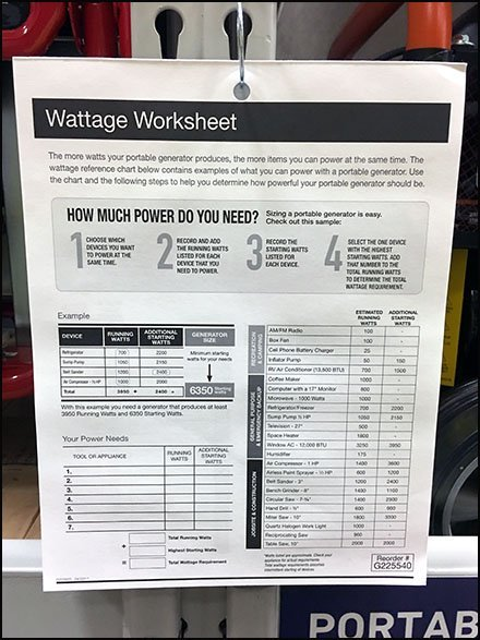 Troy Bilt Generator Wattage Worksheet